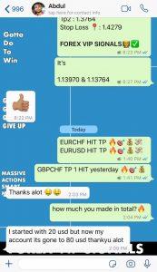 fx profit signals
