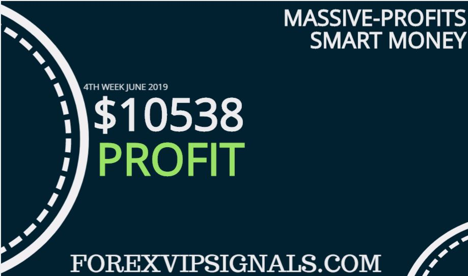 FOREX SIGNALS JUNE 2019
