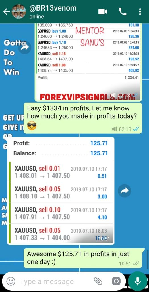 Best performing forex forecast website