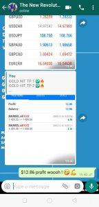 fx trading signal