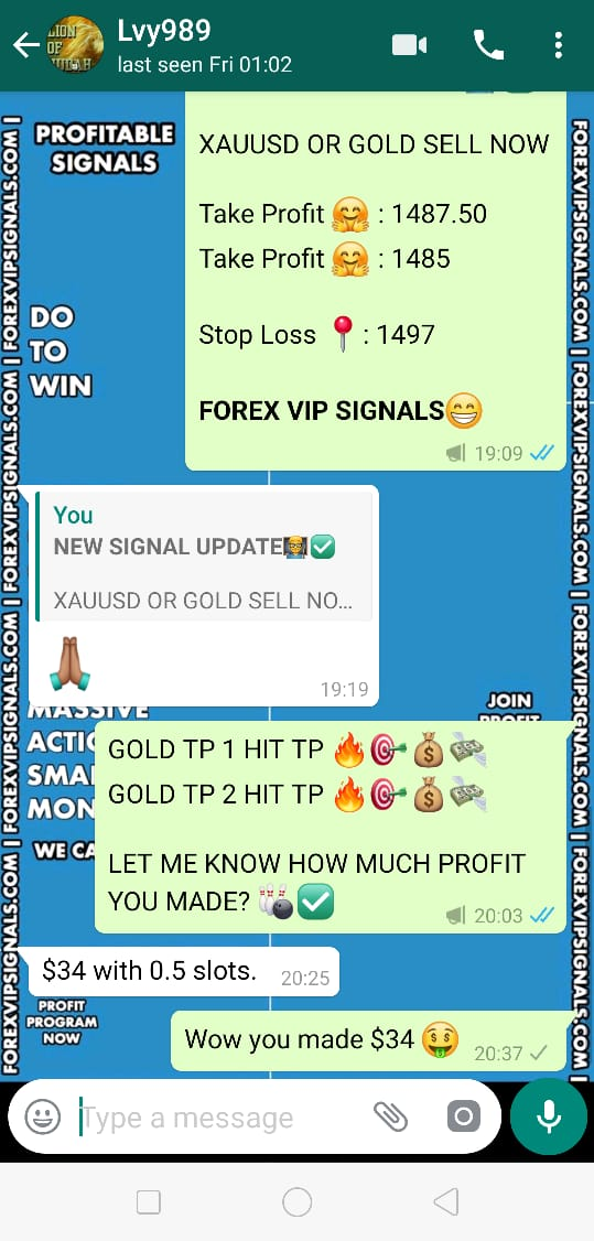real time forex signals