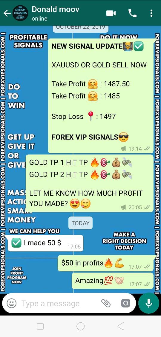 online forex signals