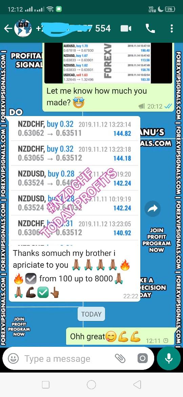 best free forex signals whatsapp