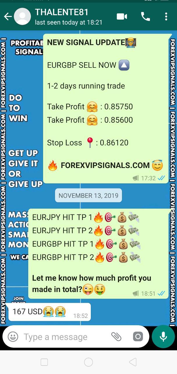 forex signals performance