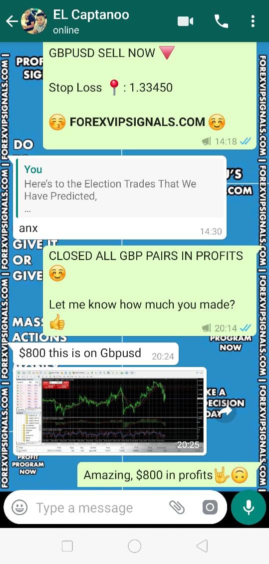 free forex signals whatsapp