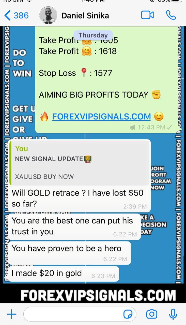 award winning forex signals by forex vip signals