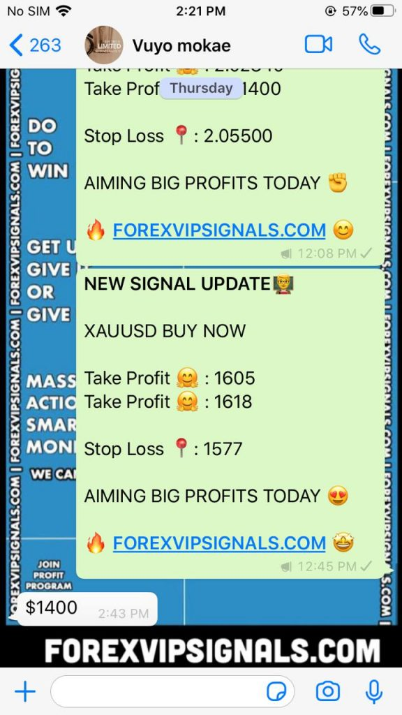 free forex signals online by forex vip signals