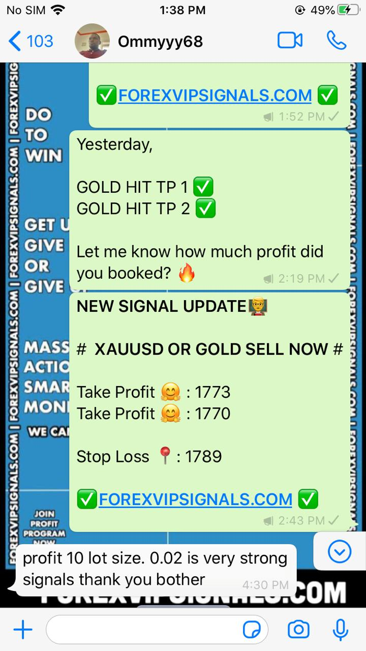 winning trading signals with forex vip signals
