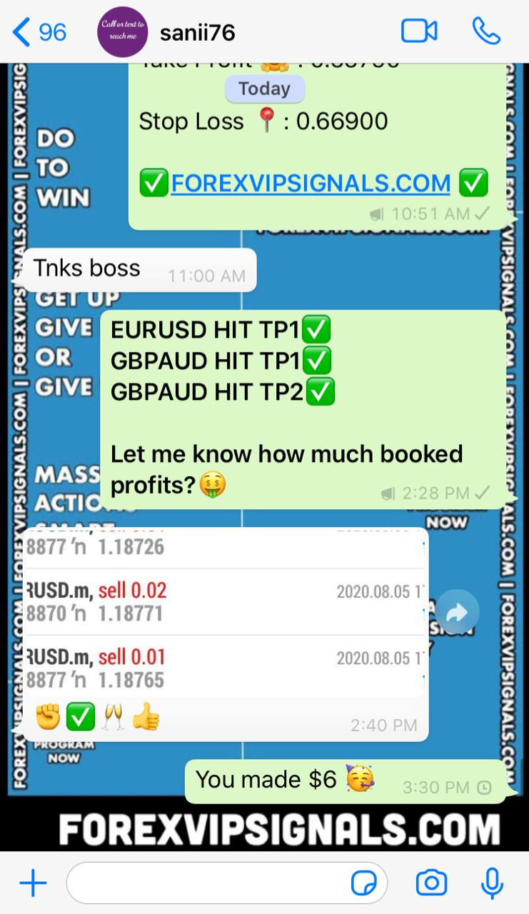forex signals for beginners by forex vip signals