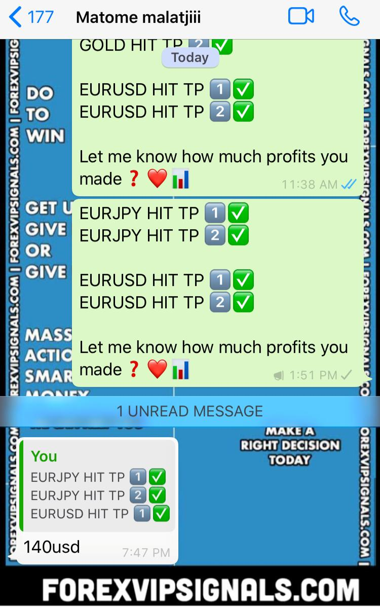 profitable forex signals by forex vip signals