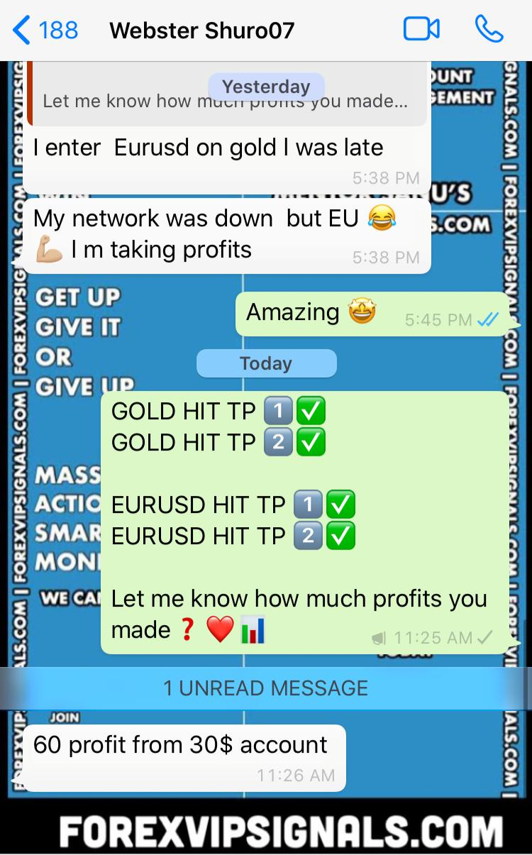 trading signals online by forex vip signals