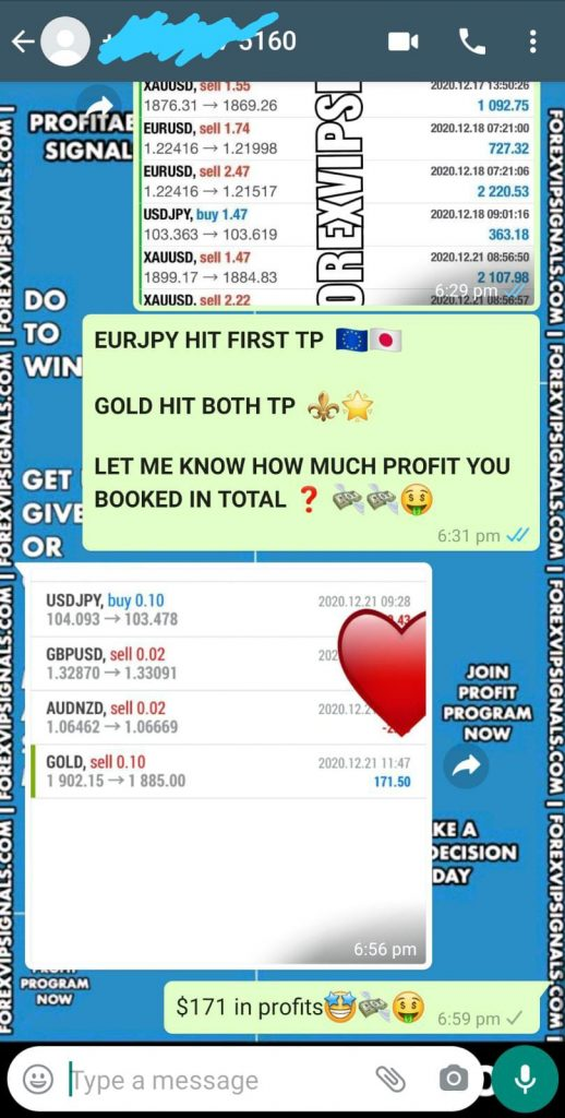 forex trading signals with forex vip signals
