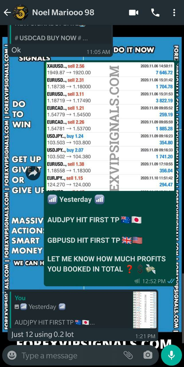 long term forex signals with forex vip signals