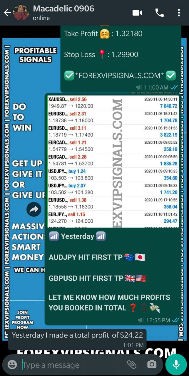 the best forex signals with forex vip signals