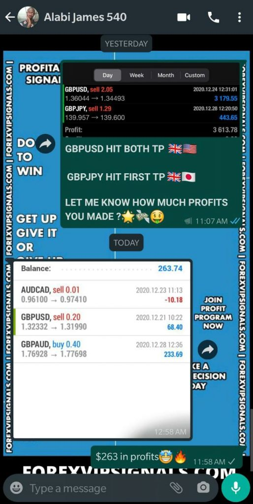 best paid forex signals telegram by forex vip signals