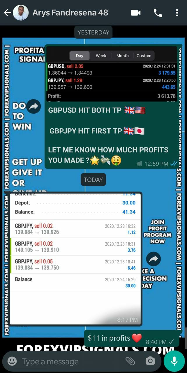 forex scalping signals free with forex vip signals