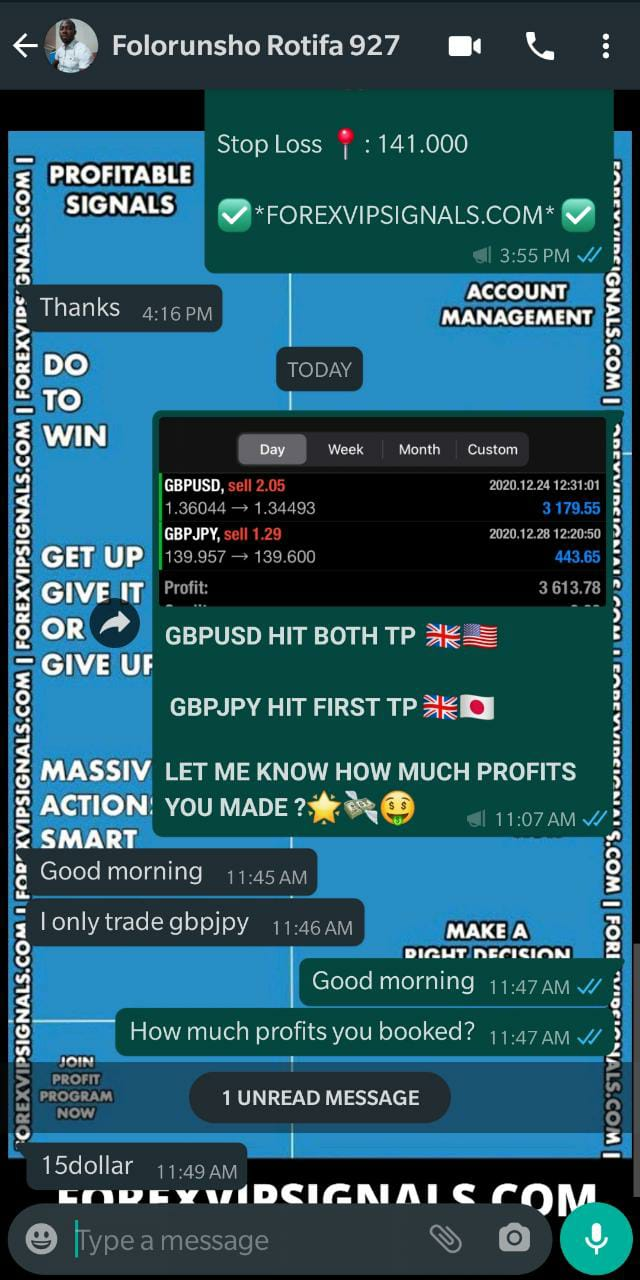 trading signals for today with forex vip signals