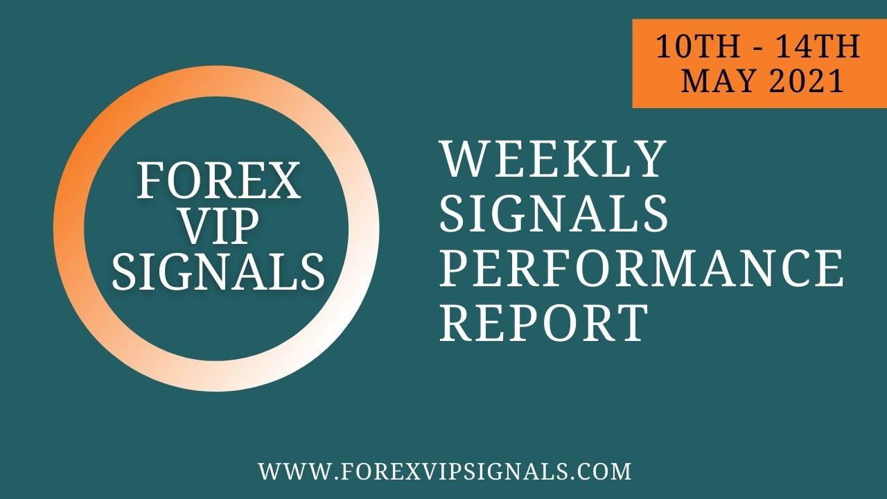 forexvipsignals.com