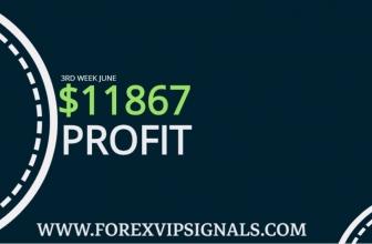Honest Forex Signals Myfxbook